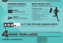 Other http://www.b-scka.com.au/wp-content/uploads/2017/05/How-To-Choose-Running-Shoes-Infographic-infographicsmania.jpg
