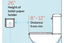 Proper Measurements for Household Stuff