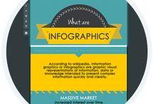 Infografika / Programy do tworzenia infografik i gotowe infografiki