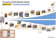 EZ RENDA Brand / Histories and imagines of EZ RENDA as a leading brand of automatic wall rendering machines