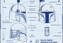 Star Wars Character Plans