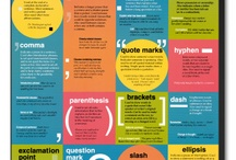 Posters & Infographics / A neat collection of informative and visually appealing images.