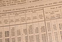 Utvandring Sverige 1850-1920