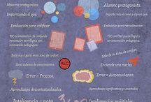 Infografías Educación / Infografías Educación