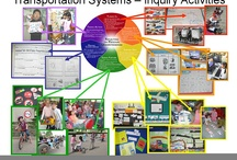 Inquiry Based Learning  / All things inquiry based