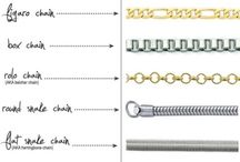 Jewelry Chain Types