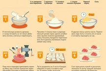 Самые популярные рецепты