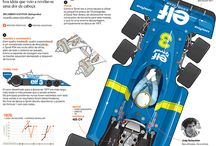 MOTOR-F1