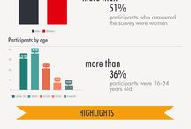 Our infographics / Infographics produced by Telecentre Europe