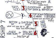 Rozwój przywództwa