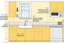 abr kitchen / by Jenn Papenfuse