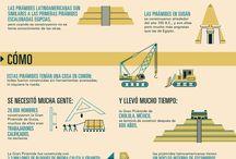 Piràmides