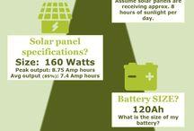 hoe uitgewerk word vir aantal solars en batterye