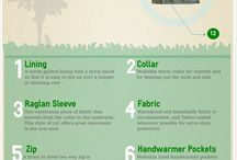 Infographics about Country Clothing and Outdoor Footwear / Useful and informative graphical representation of information on country clothing and footwear.