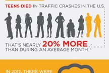 Teen Drivers / Teen drivers, young drivers, driver safety,