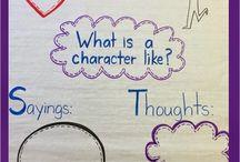 Character Traits 3rd Grade
