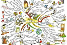 Mind Maps in Business / Mind maps can streamline the working process, save time  and boost productivity.