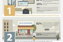 Infographies Facebook 2015