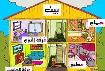 Arapça Evin Bölümleri