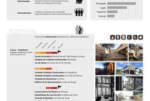 Design-resume