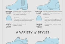 Muži - Ako sa obliekať