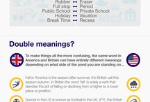 ENGLISH - UK vs USA