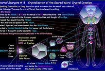 Internal Stargate