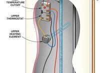 Some like it Hot - Water Heaters