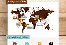인포그래픽 infographic
