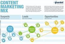 Marketing Explorations / by Katrina Moody