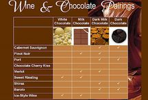 Wine & Chocolate / A little wine with your chocolate or vice versa