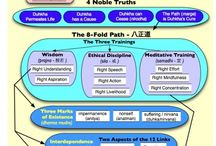 General Buddhism / Teaching Devices