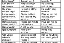 ingilizce konuş