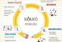 INFOGRAFIKI / Grafiki informacyjne (szybka nauka, języki obce, rozwój osobisty)