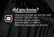 Facts about e-mail