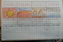 Storia/geografia