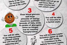 Ketogen Diæt