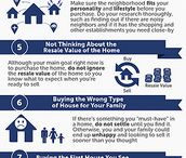 First Time Home Buying Tips / Latest tips and trends for those who are ready to take the next step and purchase their first home!