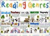 Teaching-Genres  / by Dandra 🌺 Pittenger-Arter