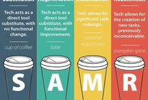 SAMR / The SAMR Model helps gauge the impact that tech has on learning tasks! It's helping motivate us to enhance Formative!