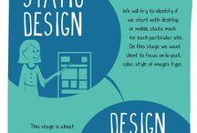Responsive/mobile/web design, UI etc.