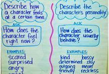 Language Arts - Character Traits
