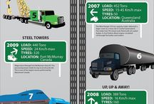 TRUCK FACTS