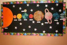 gezegenler etkinlik