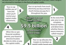 The Co-op & You / Learn about aspect of your electric co-op and how they affect you, the member!