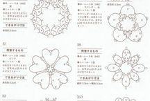 タティングレース編み図