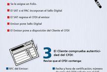 EL FINANCIERO / Información Financiera