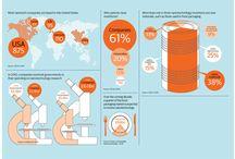 Infographics / by nanoHUB