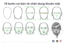 Cơ bản về vẽ chân dung khuôn mặt / Source: 'Drawing The Human Face' by Paul Heaston và Sandrine Pelisser  Follow: https://www.facebook.com/ProjecTart2014