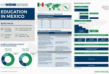 Education facts mexico